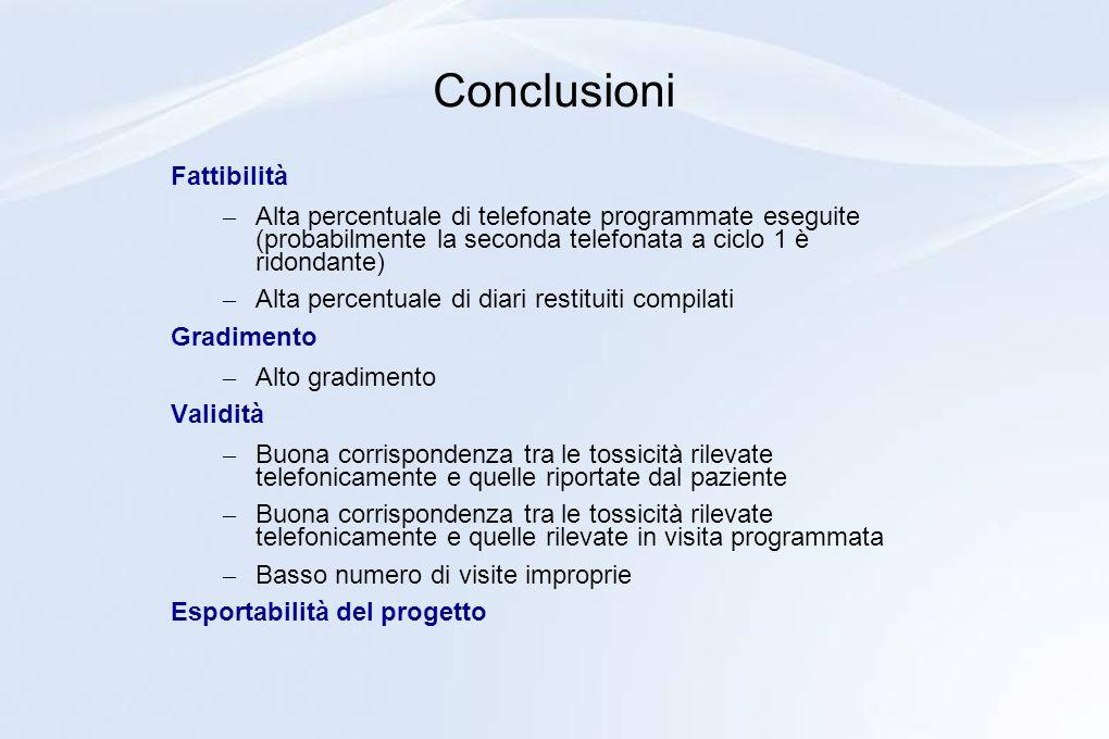 Conclusioni Fattibilità – Alta percentuale di telefonate programmate eseguite (probabilmente la seconda telefonata a ciclo 1 è ridondante) – Alta perc