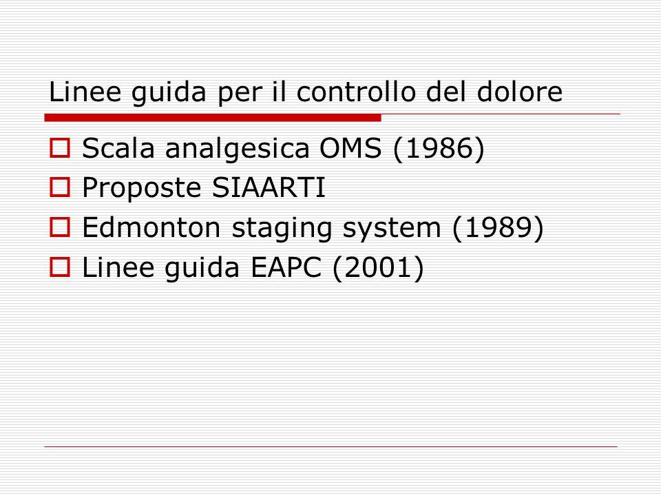 Linee guida per il controllo del dolore Scala analgesica OMS (1986) Proposte SIAARTI Edmonton staging system (1989) Linee guida EAPC (2001)
