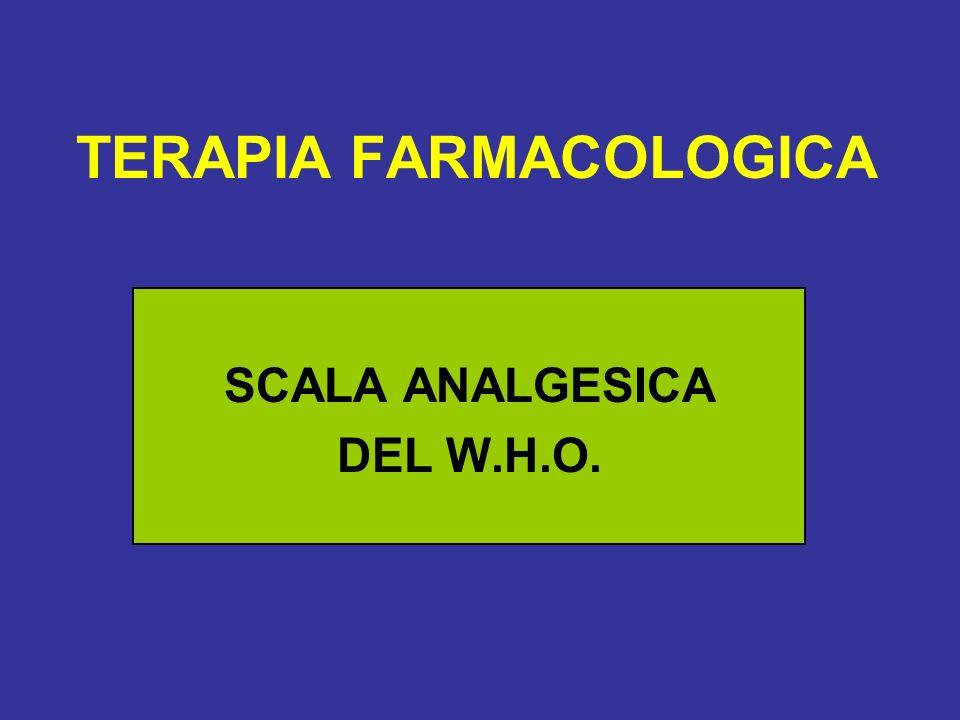 TERAPIA FARMACOLOGICA SCALA ANALGESICA DEL W.H.O.
