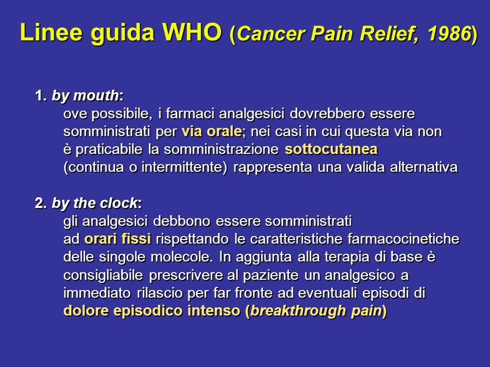 Linee guida WHO (Cancer Pain Relief, 1986) 1. by mouth: ove possibile, i farmaci analgesici dovrebbero essere somministrati per via orale; nei casi in