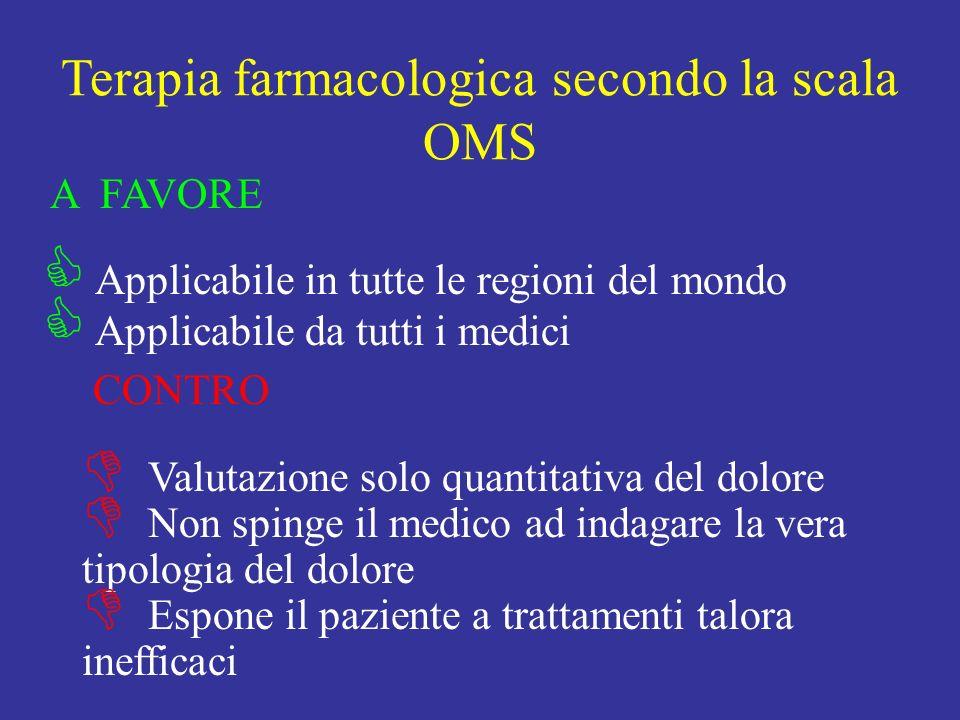 Terapia farmacologica secondo la scala OMS A FAVORE Applicabile in tutte le regioni del mondo Applicabile da tutti i medici CONTRO Valutazione solo qu