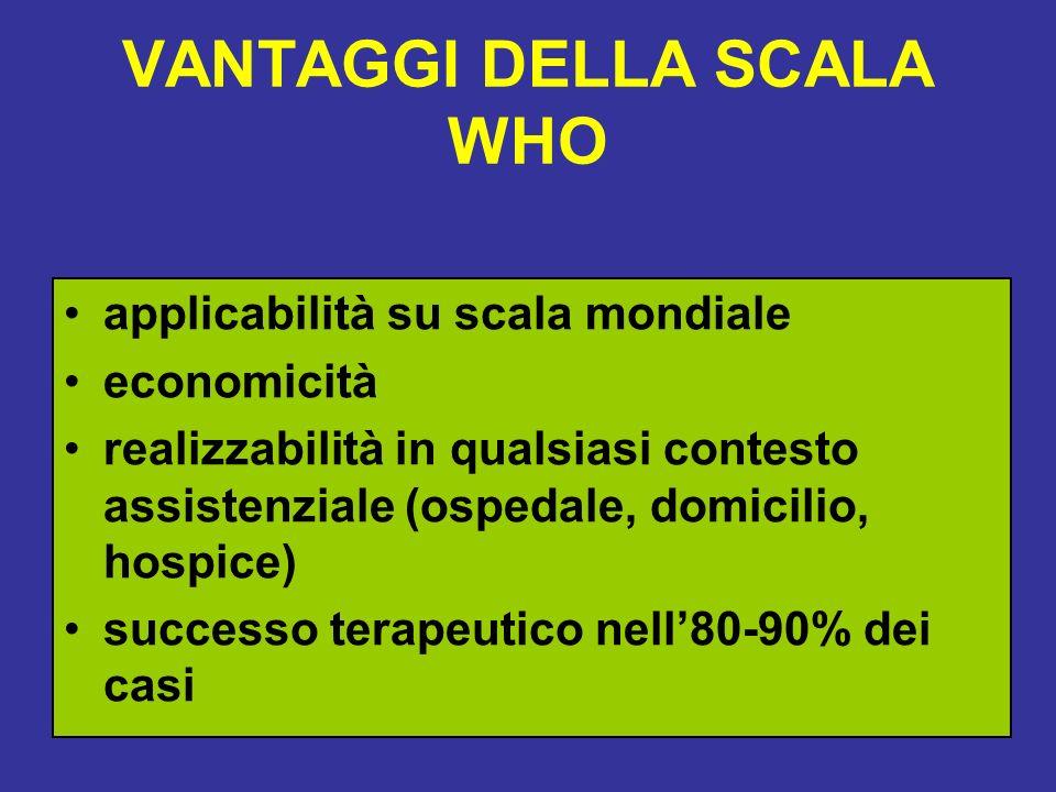 VANTAGGI DELLA SCALA WHO applicabilità su scala mondiale economicità realizzabilità in qualsiasi contesto assistenziale (ospedale, domicilio, hospice)