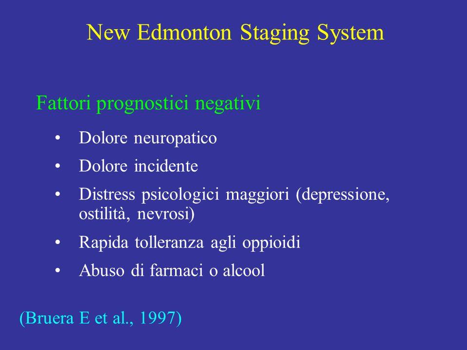 New Edmonton Staging System Dolore neuropatico Dolore incidente Distress psicologici maggiori (depressione, ostilità, nevrosi) Rapida tolleranza agli