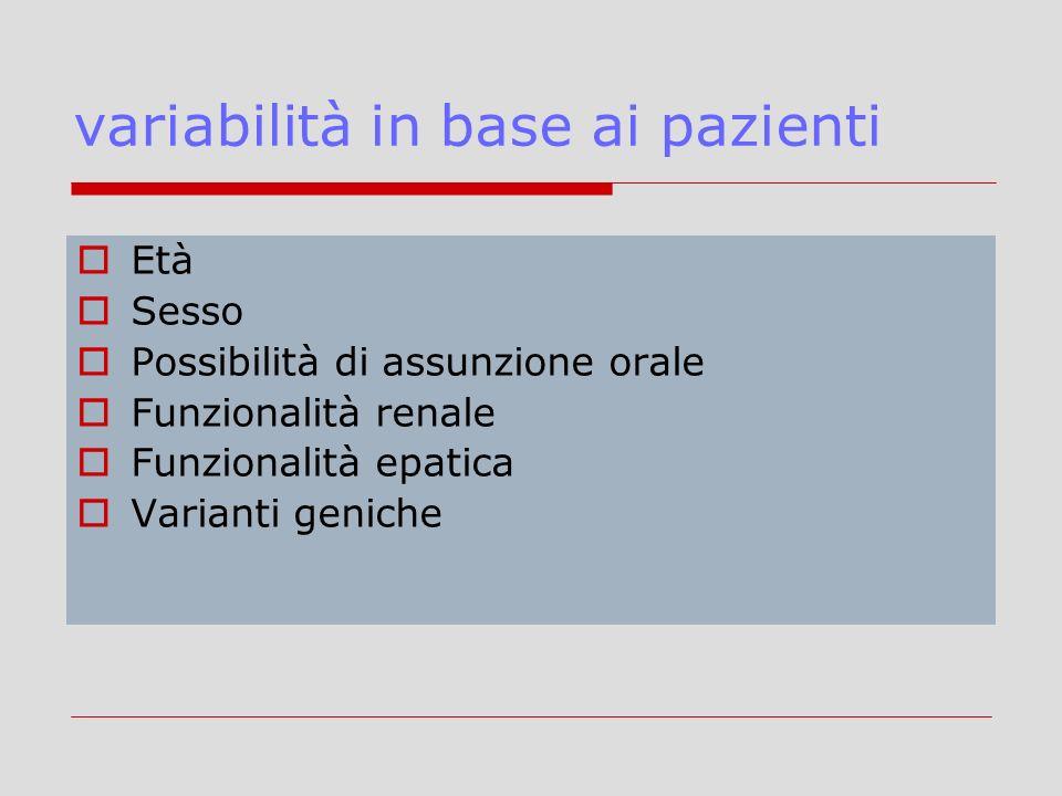 variabilità in base ai pazienti Età Sesso Possibilità di assunzione orale Funzionalità renale Funzionalità epatica Varianti geniche