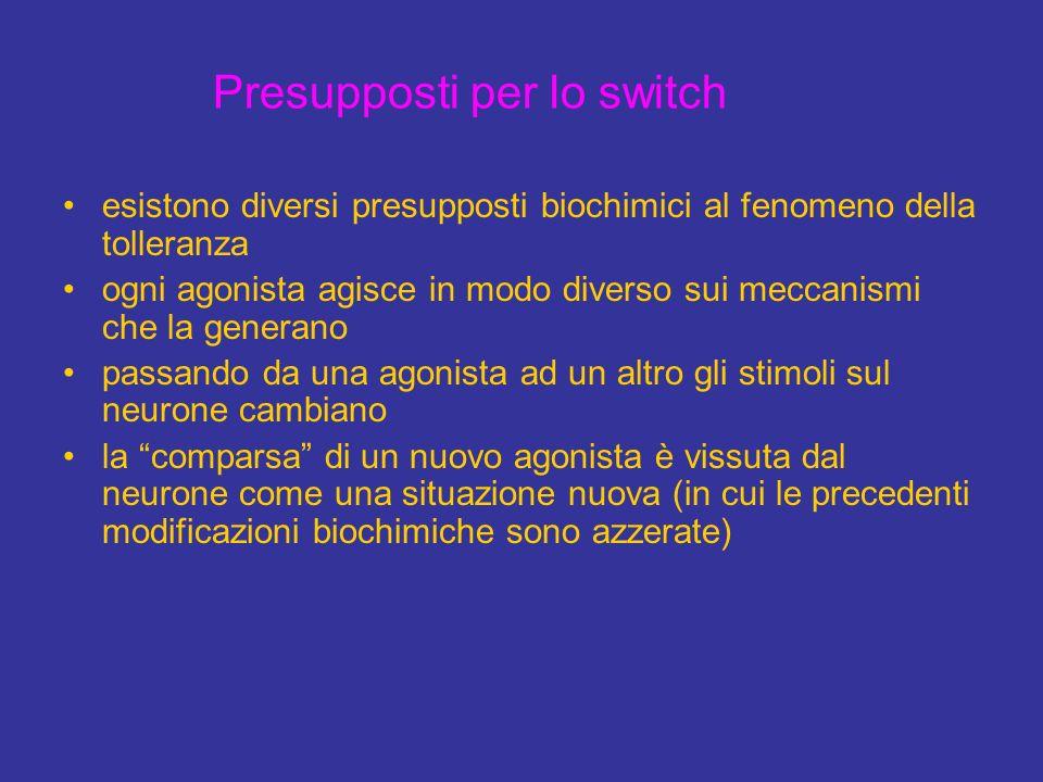 Presupposti per lo switch esistono diversi presupposti biochimici al fenomeno della tolleranza ogni agonista agisce in modo diverso sui meccanismi che