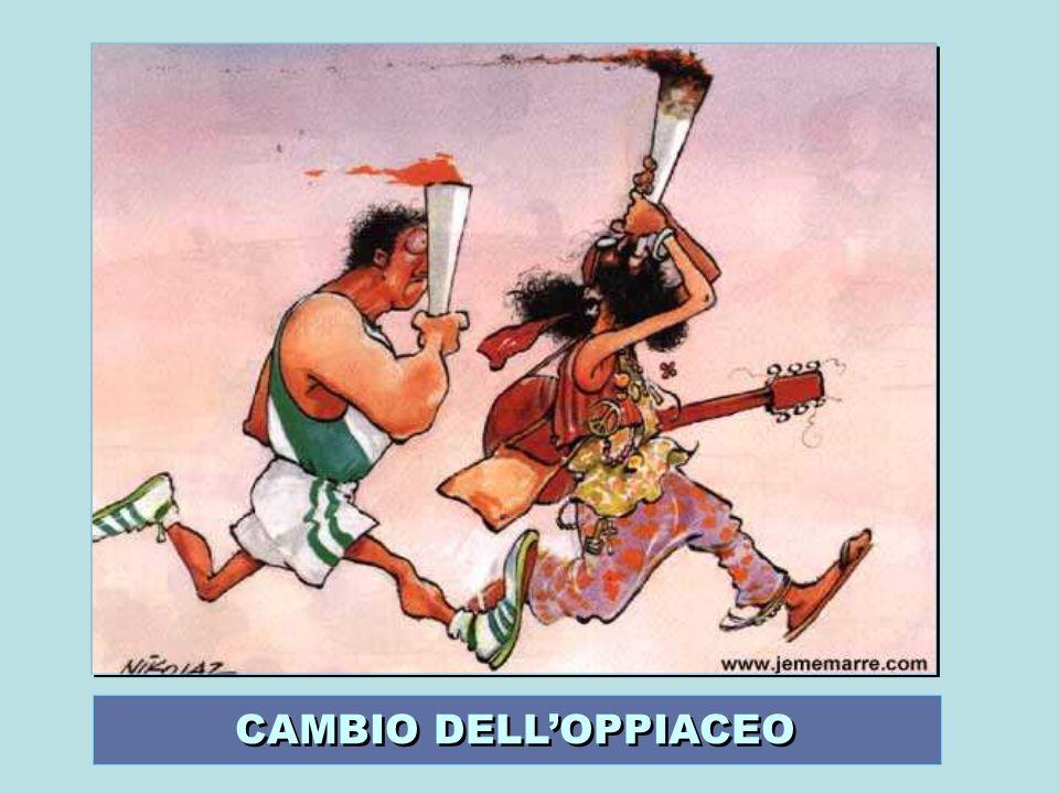 CAMBIO DELLOPPIACEO