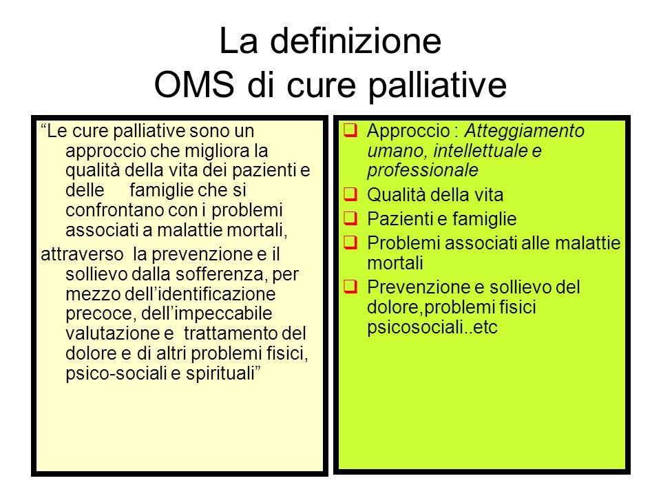 Il concetto di una visione olistica , dei bisogni del paziente, che tenga conto di tutti gli aspetti fisici, psicologici e sociali, è ormai entrato a far parte, a pieno diritto, della filosofia medica.