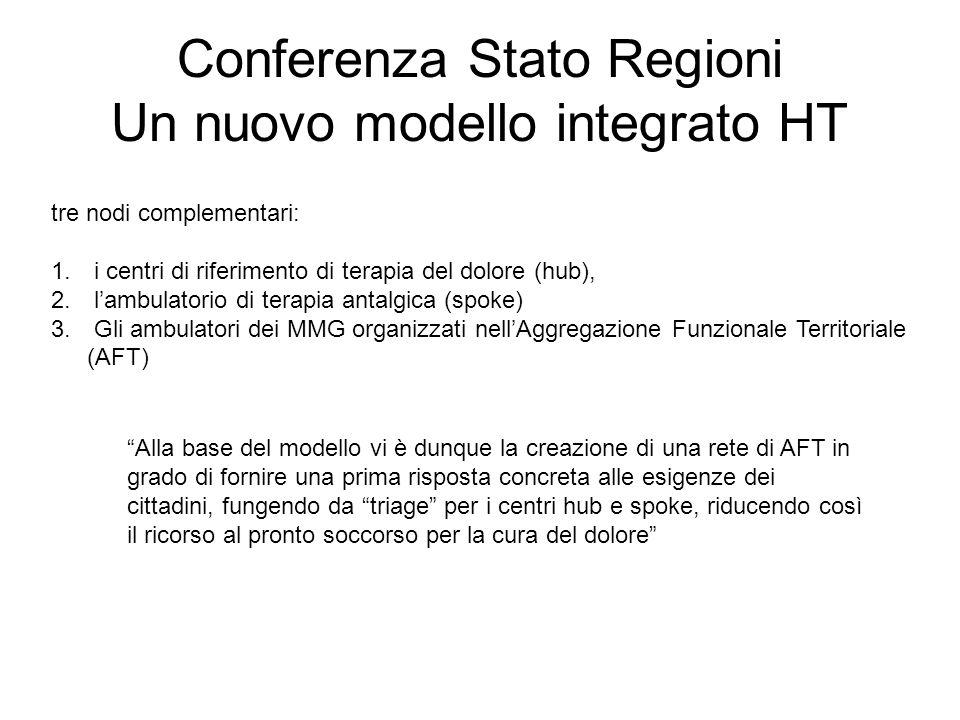 Conferenza Stato Regioni Un nuovo modello integrato HT tre nodi complementari: 1.