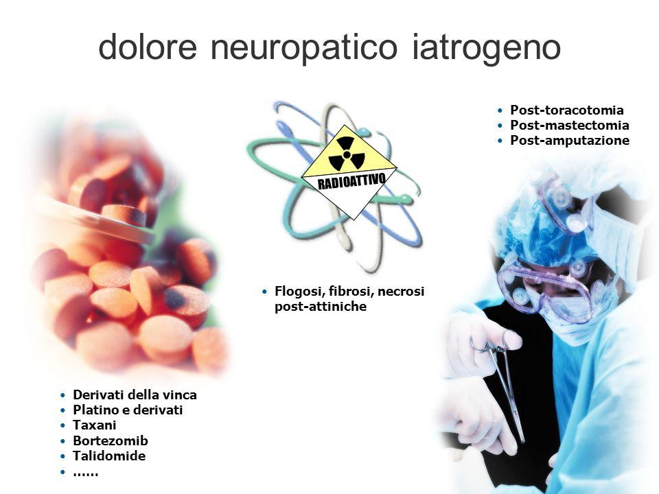 Flogosi, fibrosi, necrosi post-attiniche Derivati della vinca Platino e derivati Taxani Bortezomib Talidomide …… Post-toracotomia Post-mastectomia Post-amputazione dolore neuropatico iatrogeno RADIOATTIVO