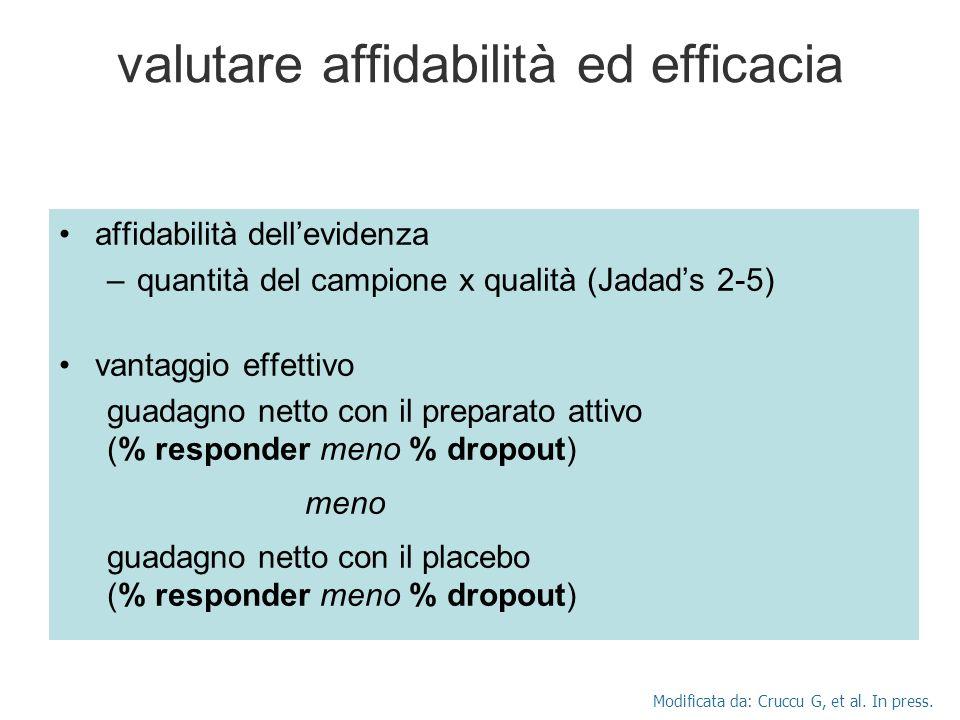 valutare affidabilità ed efficacia affidabilità dellevidenza –quantità del campione x qualità (Jadads 2-5) vantaggio effettivo guadagno netto con il p