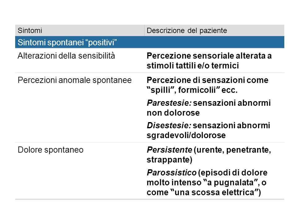 SintomiDescrizione del paziente Sintomi spontanei positivi Alterazioni della sensibilit à Percezione sensoriale alterata a stimoli tattili e/o termici