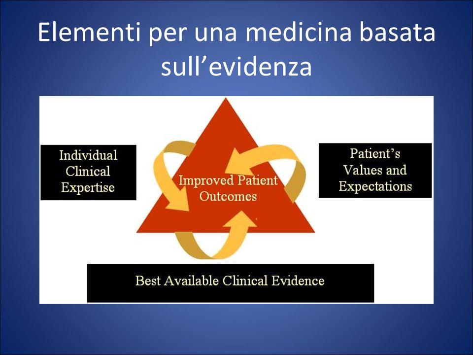 Elementi per una medicina basata sullevidenza