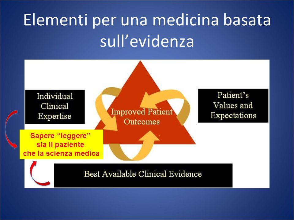 Sapere leggere sia il paziente che la scienza medica