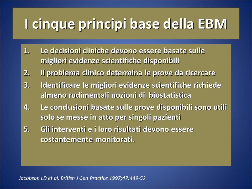 I cinque principi base della EBM 1.Le decisioni cliniche devono essere basate sulle migliori evidenze scientifiche disponibili 2.Il problema clinico d