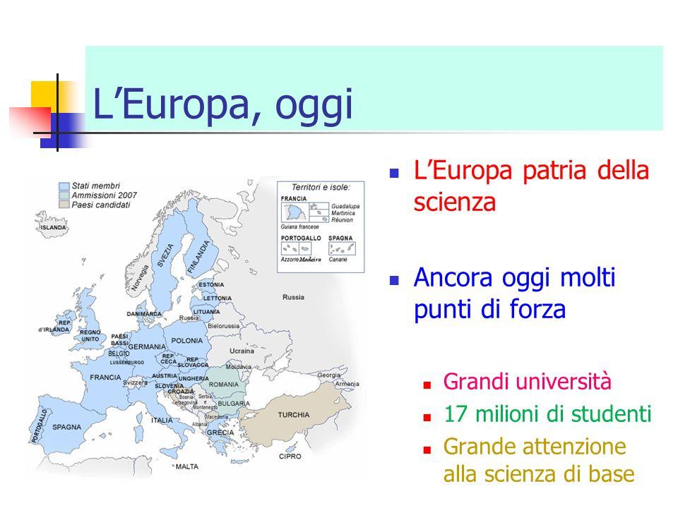 LEuropa, oggi LEuropa patria della scienza Ancora oggi molti punti di forza Grandi università 17 milioni di studenti Grande attenzione alla scienza di base