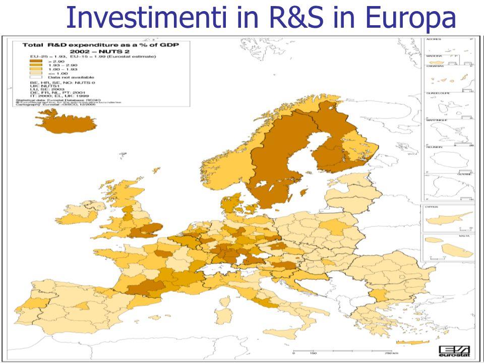 Investimenti in R&S in Europa