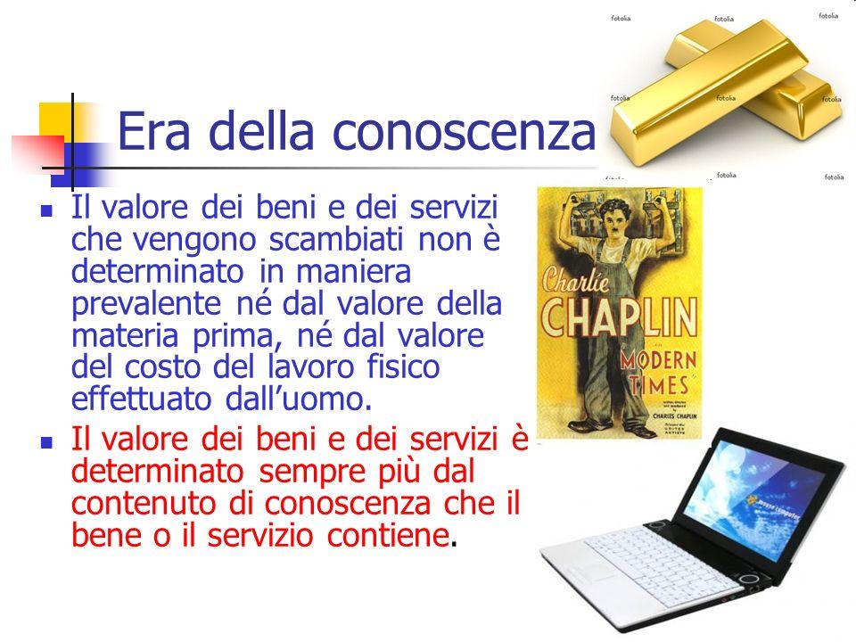 + Privato Italia: Pubblico 60% Privato 40%