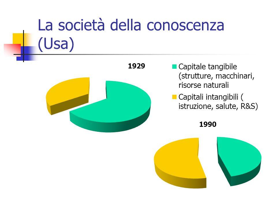 Oltre il declino Entrare nella società democratica della conoscenza Cambiare la specializzazione produttiva del sistema paese