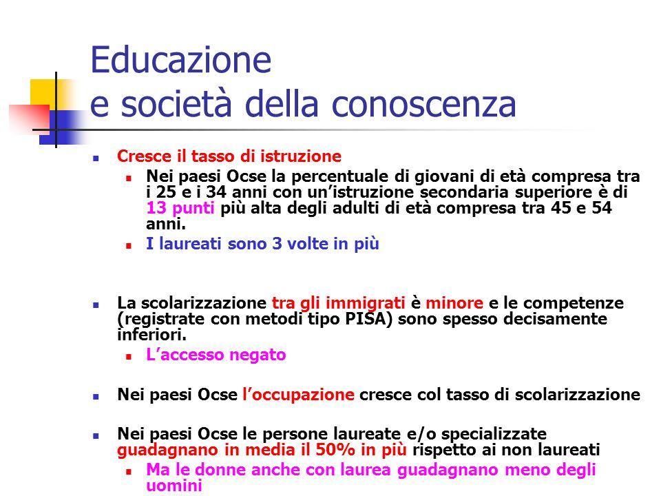 Educazione e società della conoscenza Cresce il tasso di istruzione Nei paesi Ocse la percentuale di giovani di età compresa tra i 25 e i 34 anni con unistruzione secondaria superiore è di 13 punti più alta degli adulti di età compresa tra 45 e 54 anni.