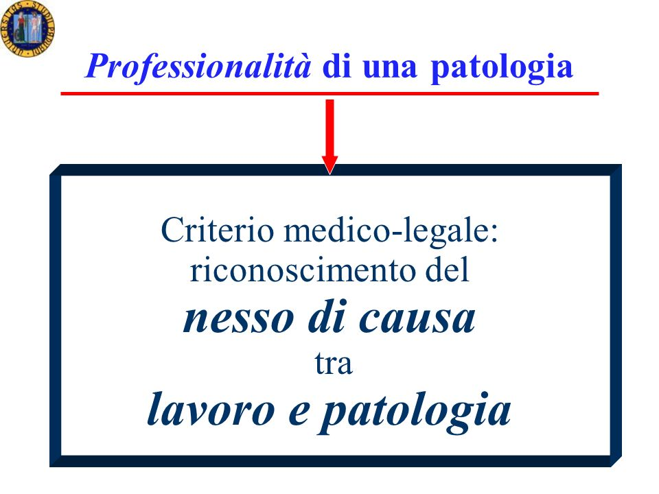 Environmental history taking in clinical practice : knoledge, attitude and practice of primary care physicians in Italy Nicotera et al J Occup Environ Med 2006; 48: 294
