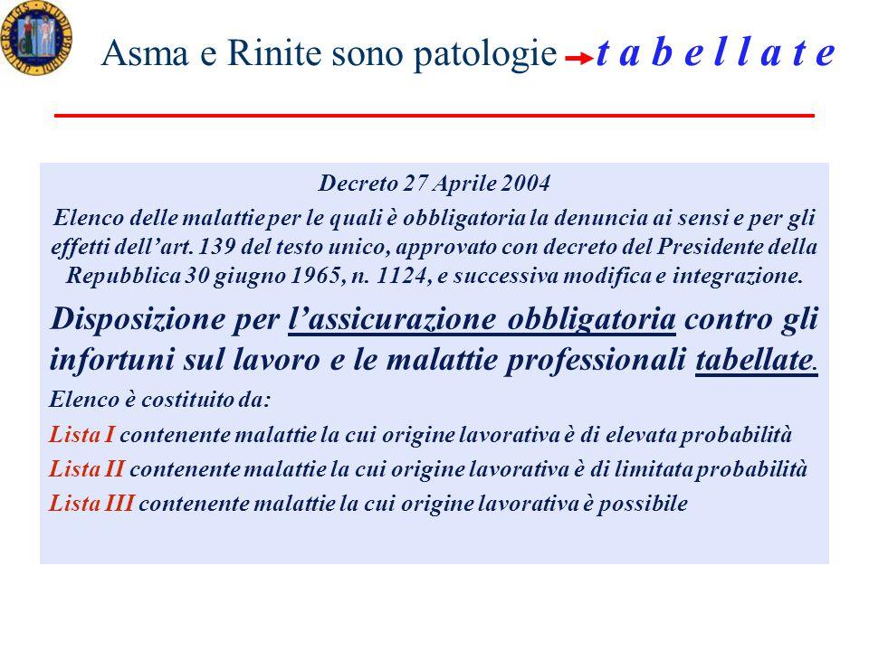 Decreto 27 Aprile 2004 Elenco delle malattie per le quali è obbligatoria la denuncia ai sensi e per gli effetti dellart.