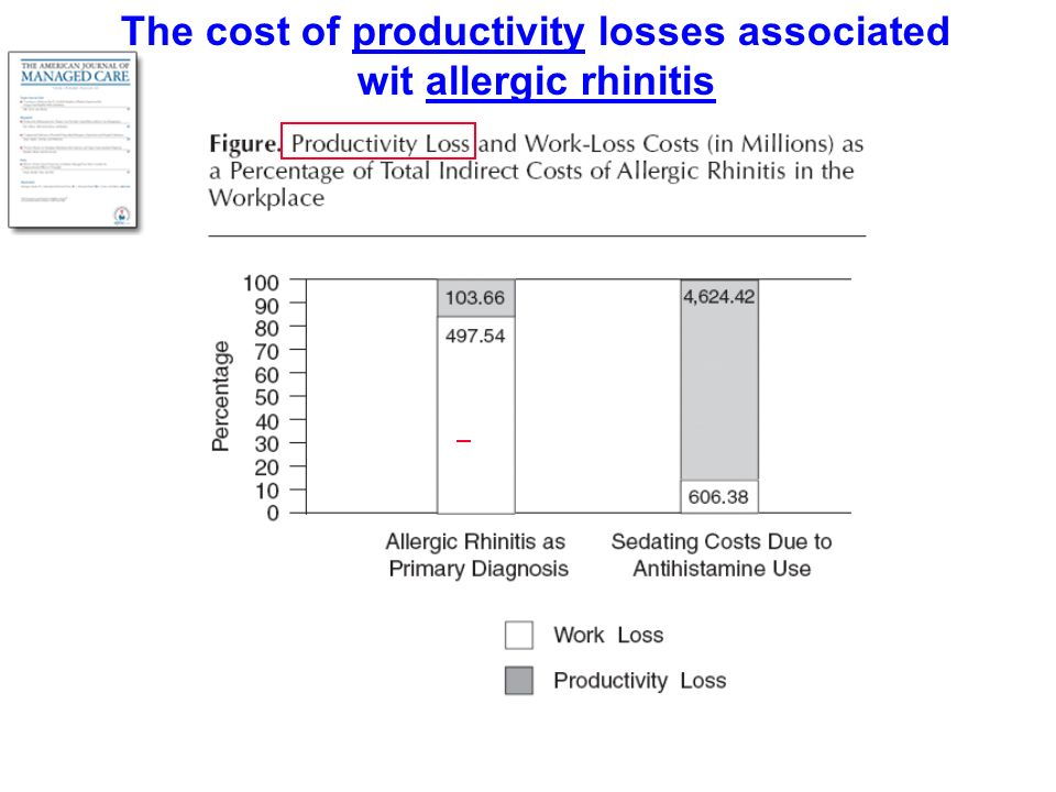 The cost of productivity losses associated wit allergic rhinitis Crystal-Peters et al.