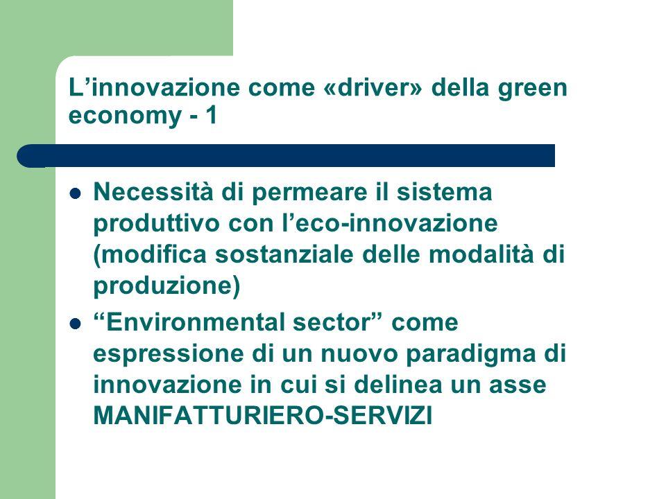 Linnovazione come «driver» della green economy - 1 Necessità di permeare il sistema produttivo con leco-innovazione (modifica sostanziale delle modali