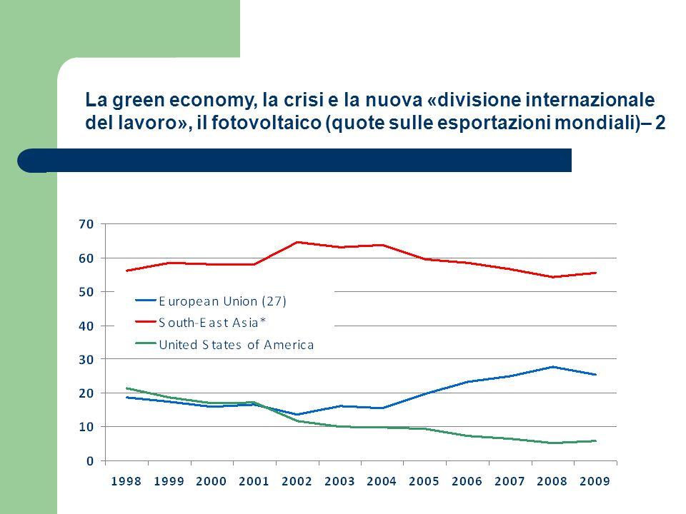 La green economy, la crisi e la nuova «divisione internazionale del lavoro», il fotovoltaico (quote sulle esportazioni mondiali)– 2