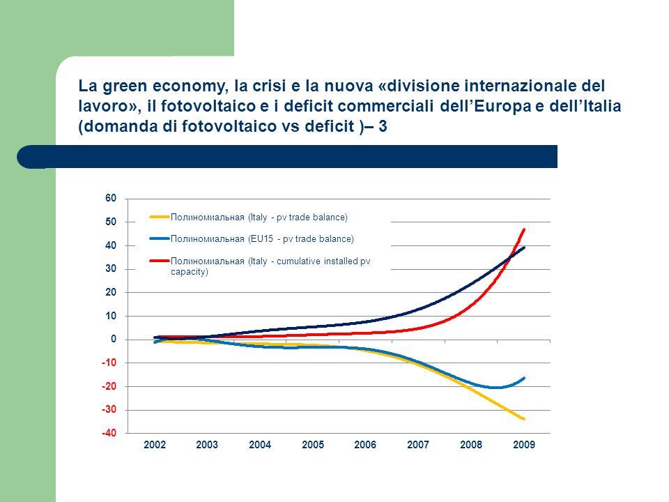 La green economy, la crisi e la nuova «divisione internazionale del lavoro», il fotovoltaico e i deficit commerciali dellEuropa e dellItalia (domanda