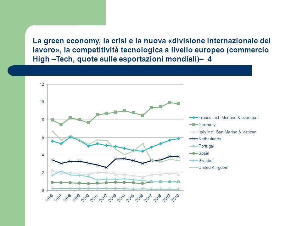 La green economy, la crisi e la nuova «divisione internazionale del lavoro», la competitività tecnologica a livello europeo (commercio High –Tech, quo