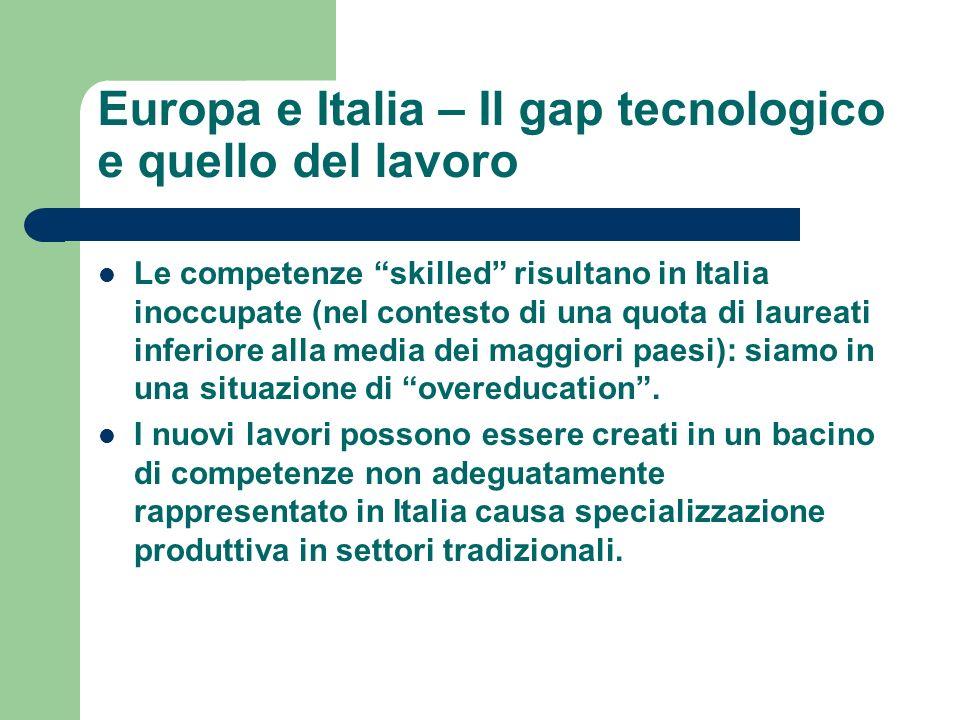 Europa e Italia – Il gap tecnologico e quello del lavoro Le competenze skilled risultano in Italia inoccupate (nel contesto di una quota di laureati i
