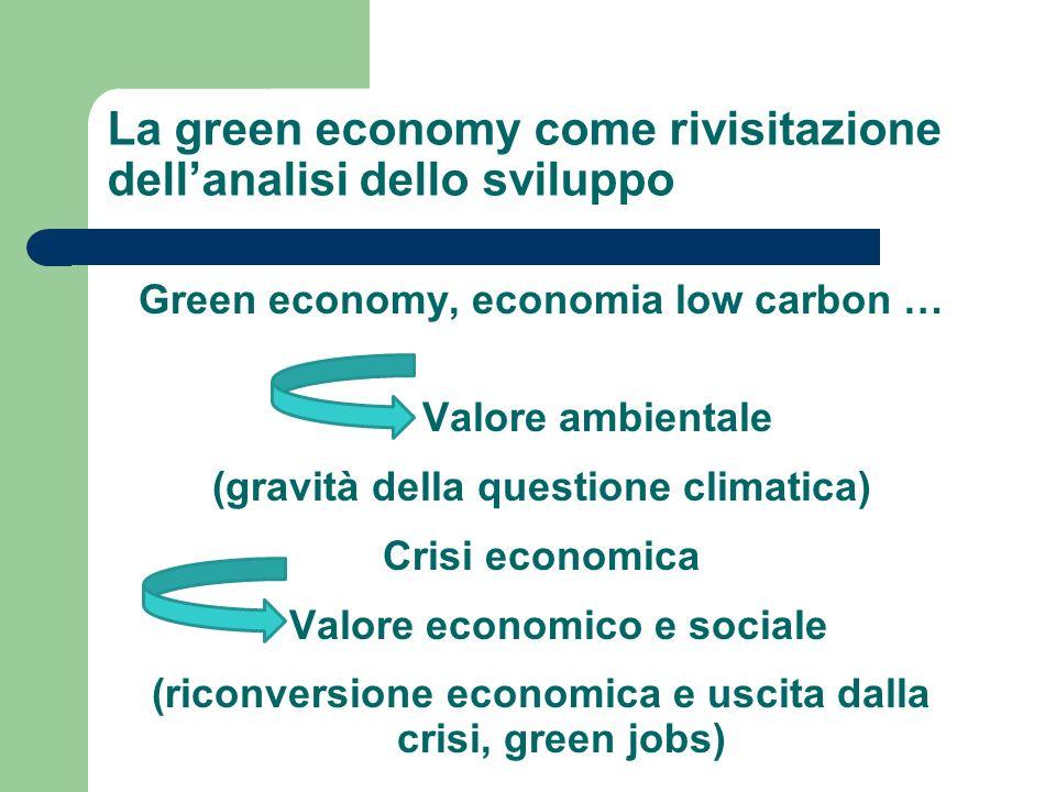La green economy come rivisitazione dellanalisi dello sviluppo Green economy, economia low carbon … Valore ambientale (gravità della questione climati