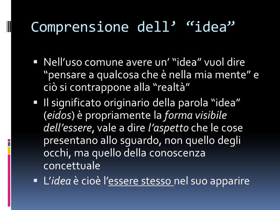 Comprensione dell idea Nelluso comune avere un idea vuol dire pensare a qualcosa che è nella mia mente e ciò si contrappone alla realtà Il significato