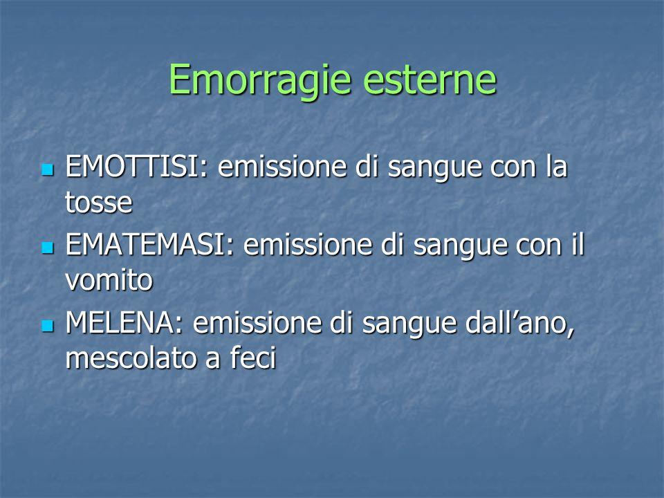 EMOTTISI: emissione di sangue con la tosse EMOTTISI: emissione di sangue con la tosse EMATEMASI: emissione di sangue con il vomito EMATEMASI: emission