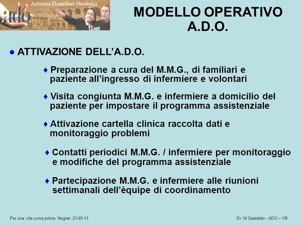 Per una vita come prima- Negrar- 21-05-11 Dr. M Gastaldo - ADO – VR MODELLO OPERATIVO A.D.O. ATTIVAZIONE DELLA.D.O. Preparazione a cura del M.M.G., di
