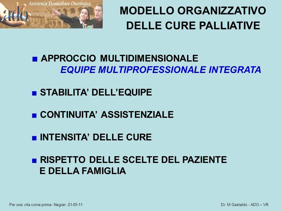 Per una vita come prima- Negrar- 21-05-11 Dr. M Gastaldo - ADO – VR MODELLO ORGANIZZATIVO DELLE CURE PALLIATIVE APPROCCIO MULTIDIMENSIONALE EQUIPE MUL