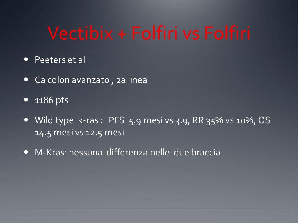 Vectibix + Folfiri vs Folfiri Peeters et al Ca colon avanzato, 2a linea 1186 pts Wild type k-ras : PFS 5.9 mesi vs 3.9, RR 35% vs 10%, OS 14.5 mesi vs