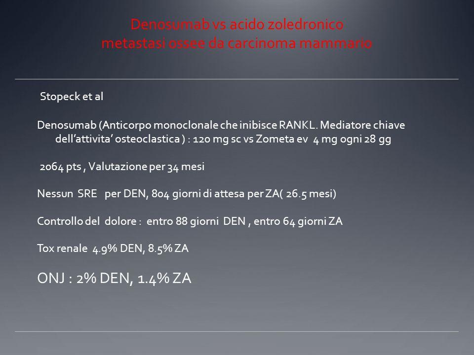 Denosumab vs acido zoledronico metastasi ossee da carcinoma mammario Stopeck et al Denosumab (Anticorpo monoclonale che inibisce RANKL. Mediatore chia