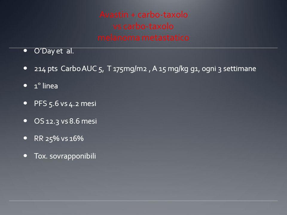 Iressa vs Carbo –TXL NSCLC with mutant EGFR Inoue et al Gefitinib 250 mg/di, carbo AUC 6, TXL 200 mg/m2 ogni 21 gg 198 pts RR 74.5% vs 29% PFS 10.4 vs 5.5 mesi neutropenia grado 4 : 1% vs 33% Tox epatica 3-4 : 25% vs 1%