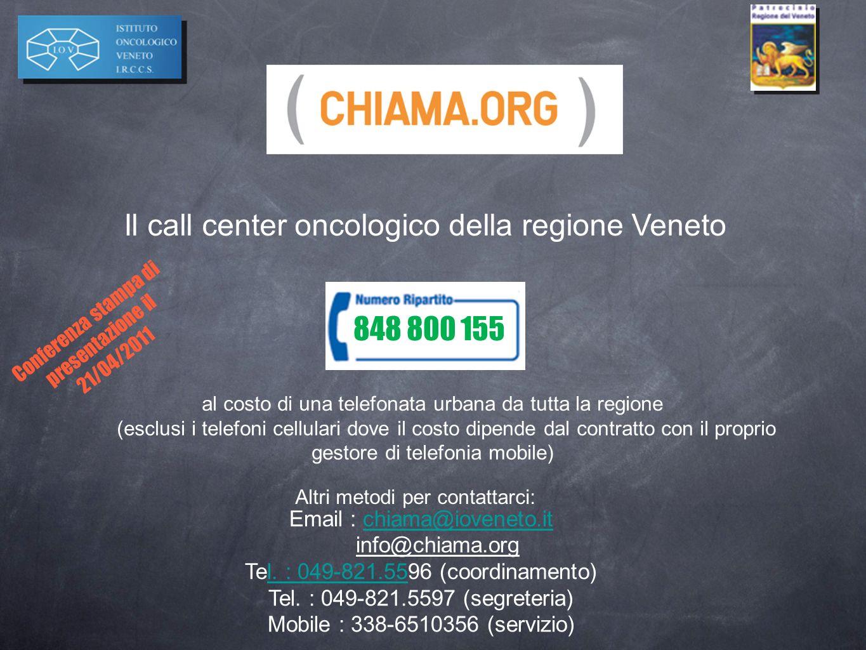 Email : chiama@ioveneto.it info@chiama.orgchiama@ioveneto.it Tel. : 049-821.5596 (coordinamento)l. : 049-821.55 Tel. : 049-821.5597 (segreteria) Mobil