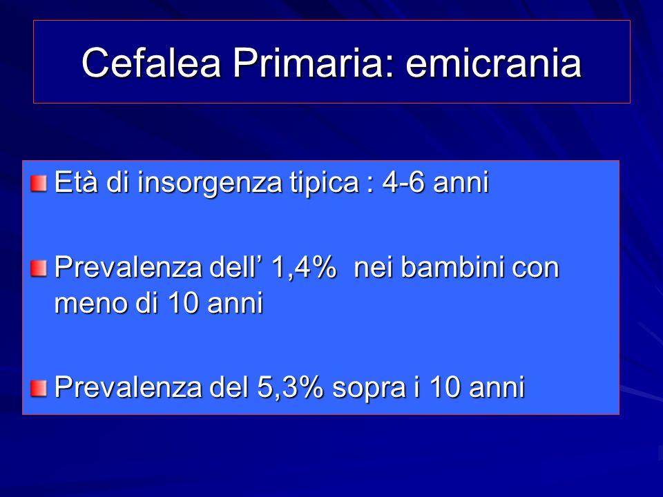 Cefalea Primaria: emicrania Età di insorgenza tipica : 4-6 anni Prevalenza dell 1,4% nei bambini con meno di 10 anni Prevalenza del 5,3% sopra i 10 an