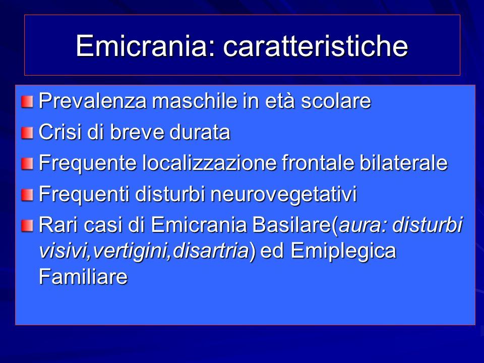 Emicrania: caratteristiche Prevalenza maschile in età scolare Crisi di breve durata Frequente localizzazione frontale bilaterale Frequenti disturbi ne