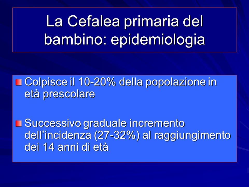 La Cefalea primaria del bambino: epidemiologia Colpisce il 10-20% della popolazione in età prescolare Successivo graduale incremento dellincidenza (27