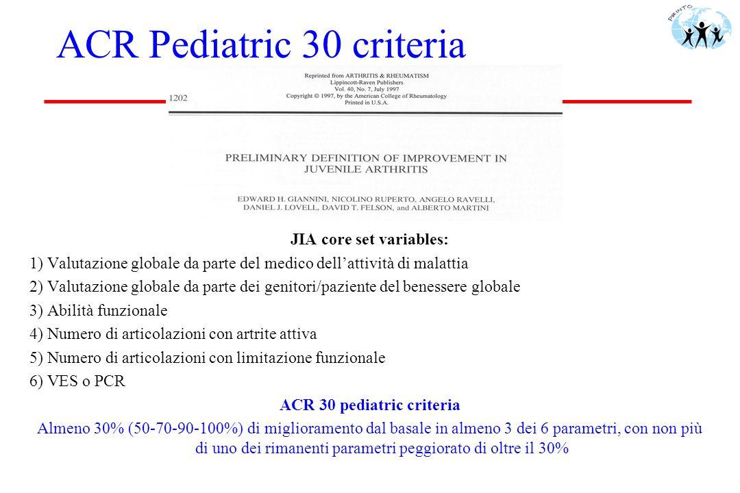 ACR Pediatric 30 criteria JIA core set variables: 1) Valutazione globale da parte del medico dellattività di malattia 2) Valutazione globale da parte