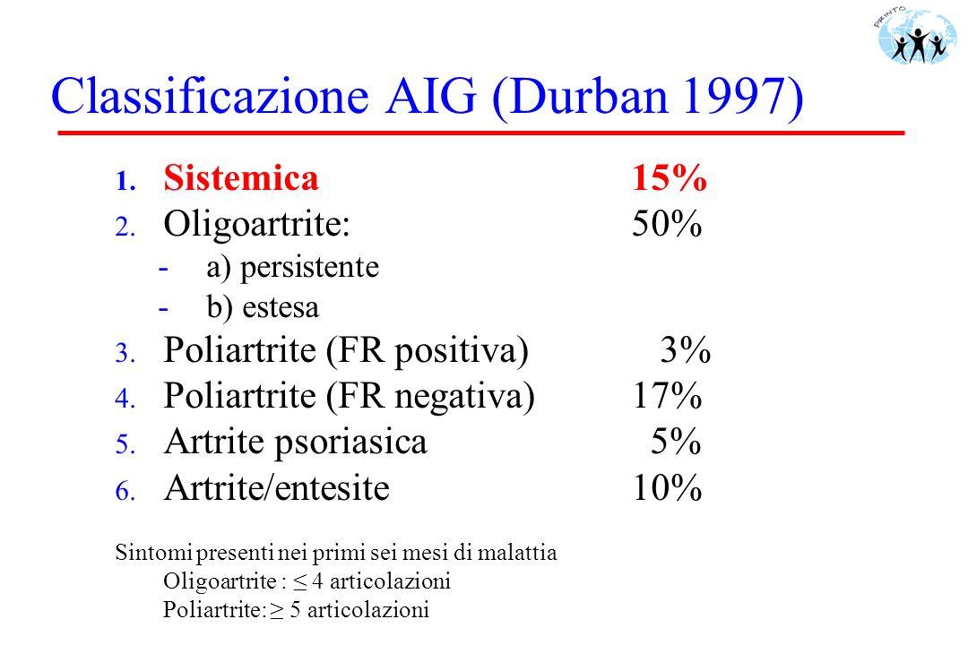 Classificazione AIG (Durban 1997) 1. Sistemica15% 2. Oligoartrite: 50% -a) persistente -b) estesa 3. Poliartrite (FR positiva) 3% 4. Poliartrite (FR n
