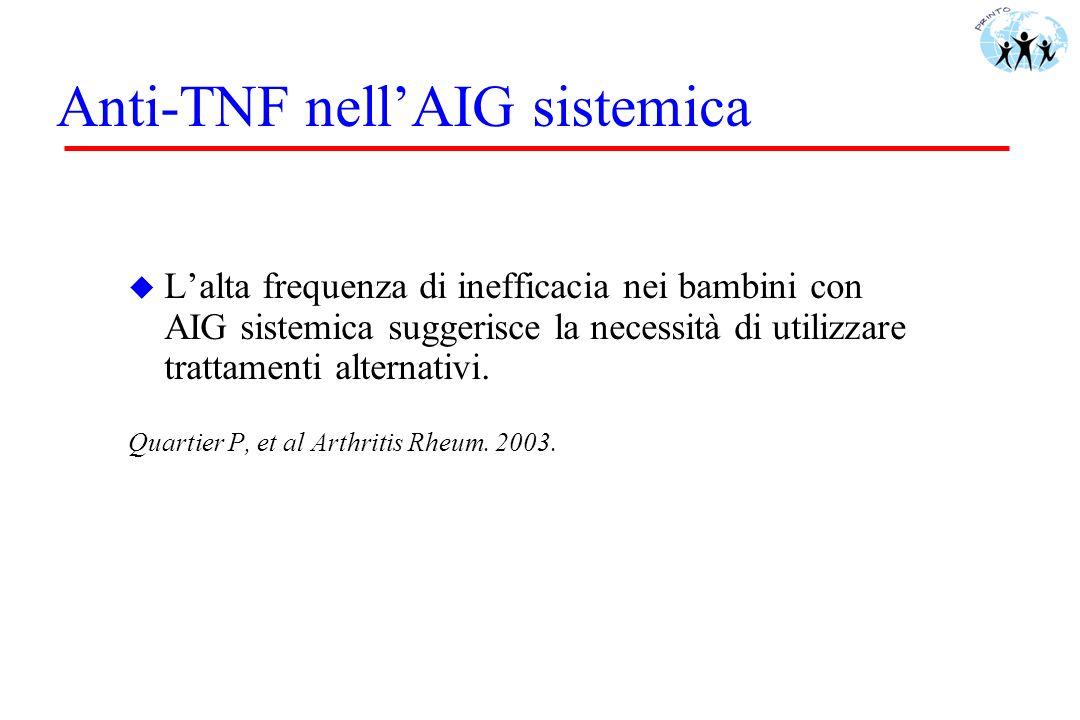 Anti-TNF nellAIG sistemica u Lalta frequenza di inefficacia nei bambini con AIG sistemica suggerisce la necessità di utilizzare trattamenti alternativ