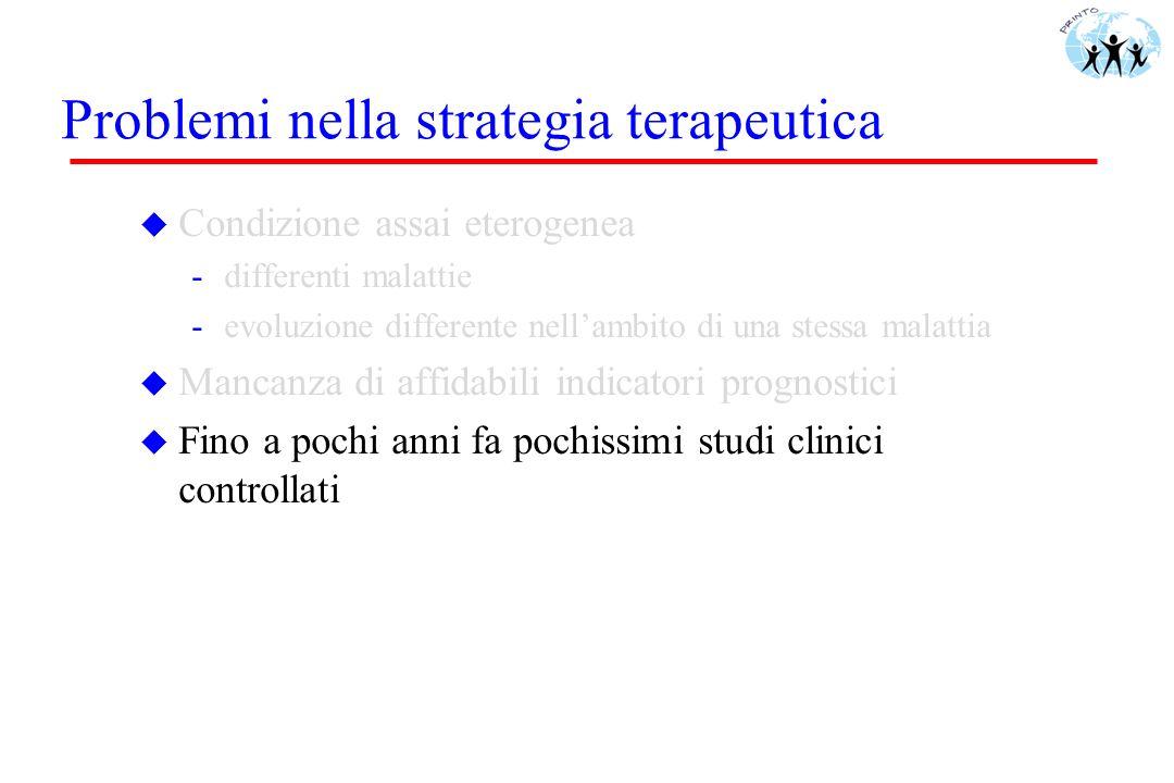 Iniezioni intraarticolari u Prevenzione della deformità secondaria alla contrattura articolare: steroidi intraarticolari (triamcinolone-esacetonide)