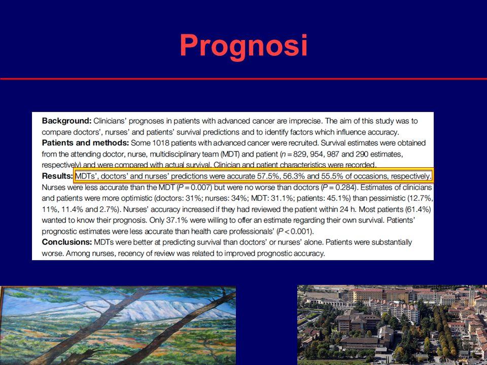 12 Prognosi