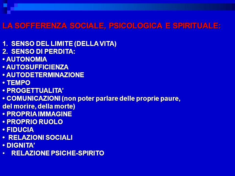 LA SOFFERENZA SOCIALE, PSICOLOGICA E SPIRITUALE: 1.SENSO DEL LIMITE (DELLA VITA) 2.SENSO DI PERDITA: AUTONOMIA AUTONOMIA AUTOSUFFICIENZA AUTOSUFFICIENZA AUTODETERMINAZIONE AUTODETERMINAZIONE TEMPO TEMPO PROGETTUALITA PROGETTUALITA COMUNICAZIONI (non poter parlare delle proprie paure, COMUNICAZIONI (non poter parlare delle proprie paure, del morire, della morte) PROPRIA IMMAGINE PROPRIA IMMAGINE PROPRIO RUOLO PROPRIO RUOLO FIDUCIA FIDUCIA RELAZIONI SOCIALI RELAZIONI SOCIALI DIGNITA DIGNITA RELAZIONE PSICHE-SPIRITORELAZIONE PSICHE-SPIRITO