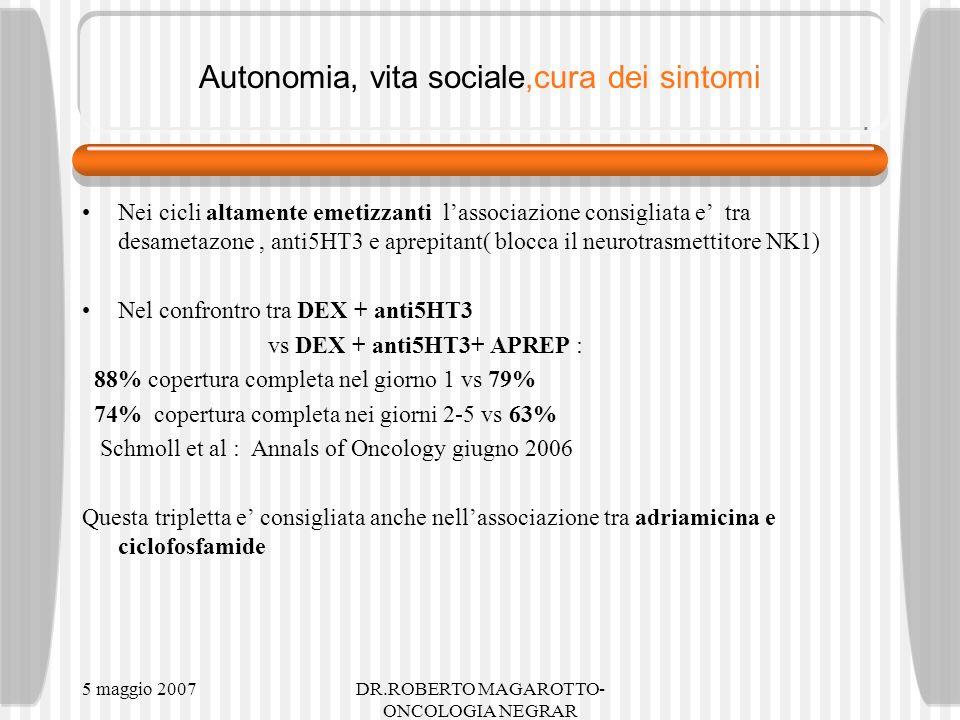 5 maggio 2007DR.ROBERTO MAGAROTTO- ONCOLOGIA NEGRAR Autonomia, vita sociale,cura dei sintomi Nei cicli altamente emetizzanti lassociazione consigliata e tra desametazone, anti5HT3 e aprepitant( blocca il neurotrasmettitore NK1) Nel confrontro tra DEX + anti5HT3 vs DEX + anti5HT3+ APREP : 88% copertura completa nel giorno 1 vs 79% 74% copertura completa nei giorni 2-5 vs 63% Schmoll et al : Annals of Oncology giugno 2006 Questa tripletta e consigliata anche nellassociazione tra adriamicina e ciclofosfamide